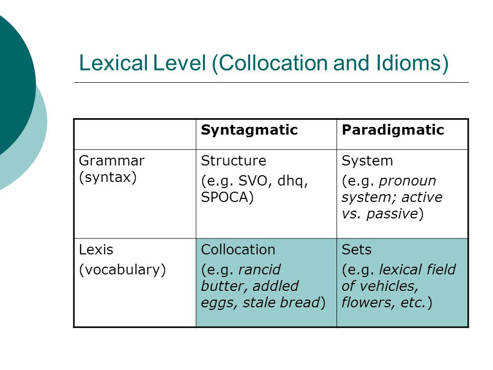 Lexical Level (Collocation and Idioms)  Collocation The tendency of certain items to co- occur regularly in a given language (Baker 1992:285)  Lexical Set Items which share a like privilege of collocation (share collocates) e.g.