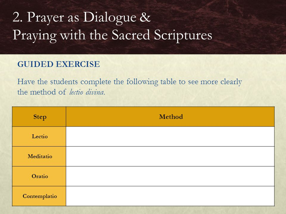 GUIDED EXERCISE Have the students complete the following table to see more clearly the method of lectio divina. 2. Prayer as Dialogue & Praying with t