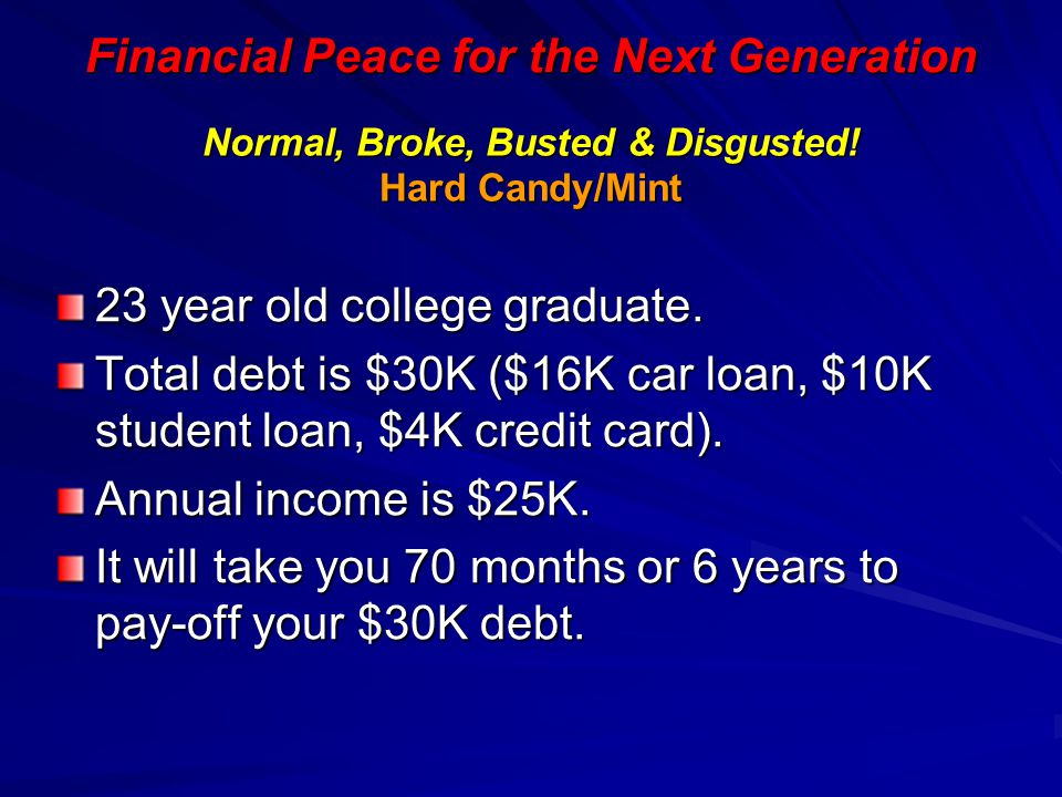 Financial Peace for the Next Generation Normal, Broke, Busted & Disgusted! Hard Candy/Mint 23 year old college graduate. Total debt is $30K ($16K car