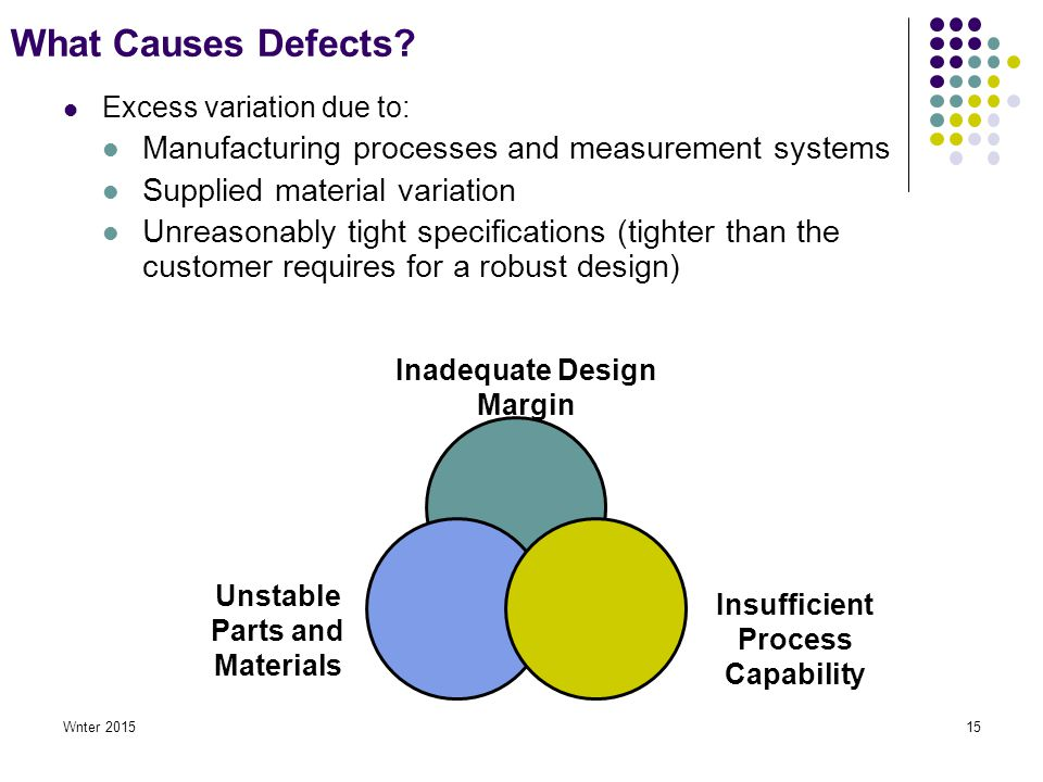 Wnter 201515 What Causes Defects.