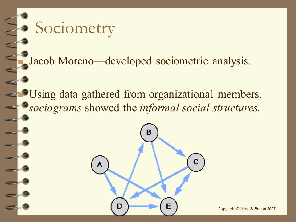 Sociometry Jacob Moreno—developed sociometric analysis.