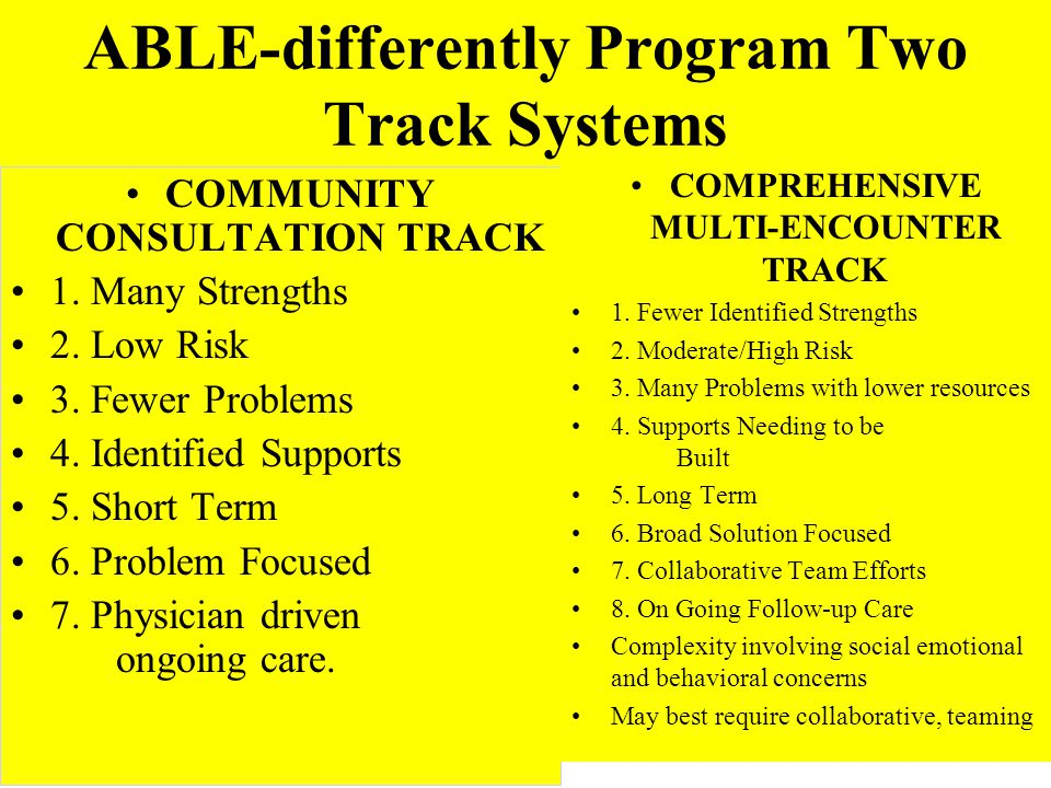 The ABLE-differently Program Services Must Match Needs Before intake the severity of needs are assessed and immediate referrals are made.