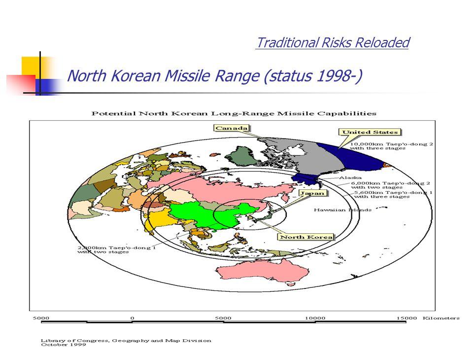 Traditional Risks Reloaded North Korean Missile Range (status 1998-)