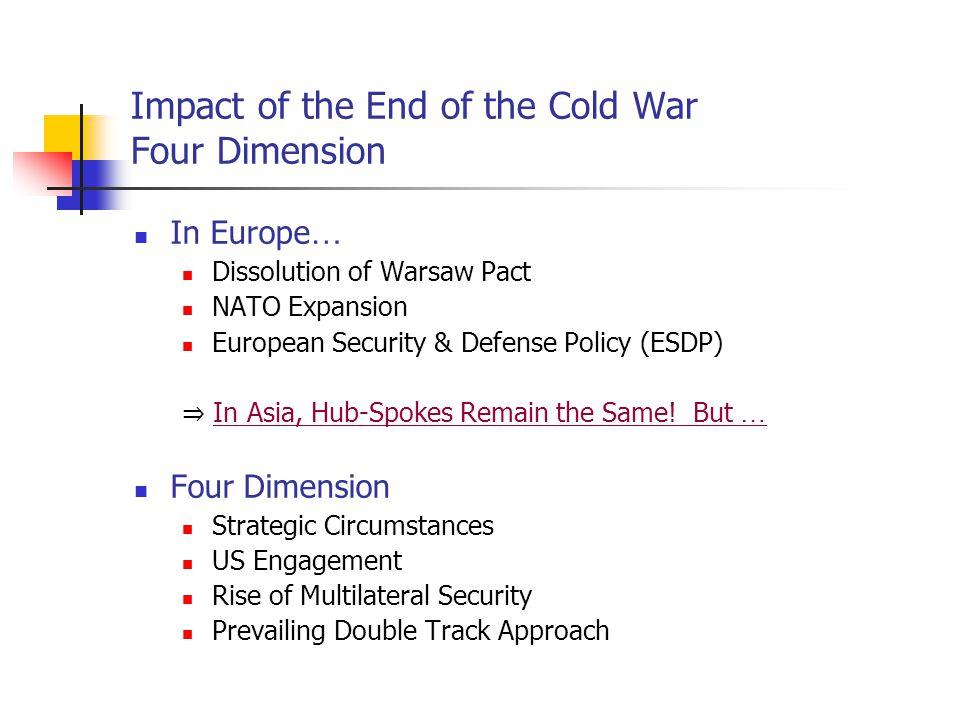 Traditional Risks Reloaded Proliferation Risk A.Q. Kahn's Nuclear Black Market