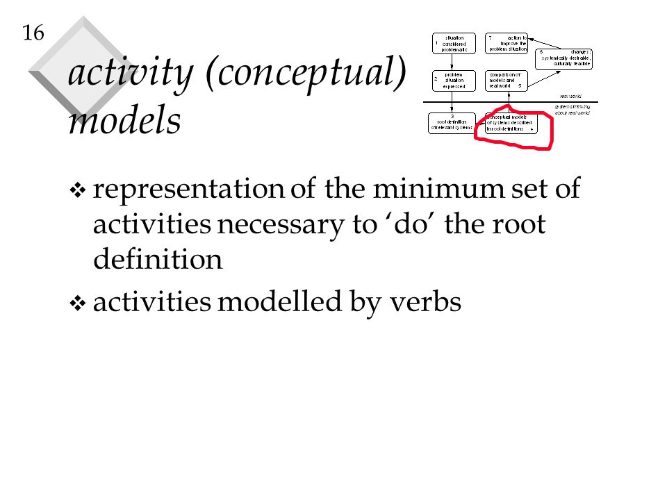 16 activity (conceptual) models v representation of the minimum set of activities necessary to 'do' the root definition v activities modelled by verbs
