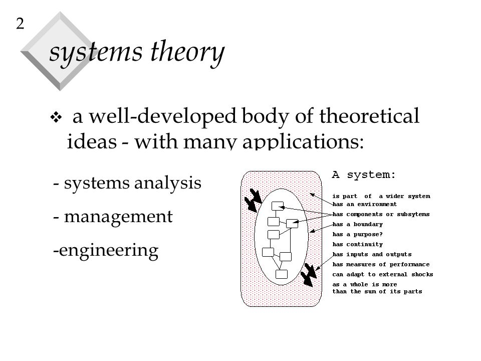 2 systems theory v a well-developed body of theoretical ideas - with many applications: - systems analysis - management -engineering
