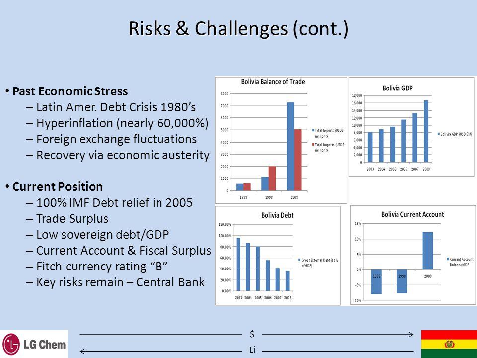 Li $ Past Economic Stress – Latin Amer.