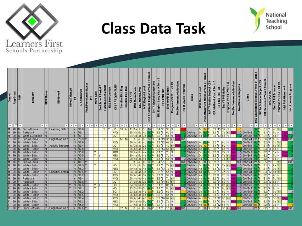 Class Data Task