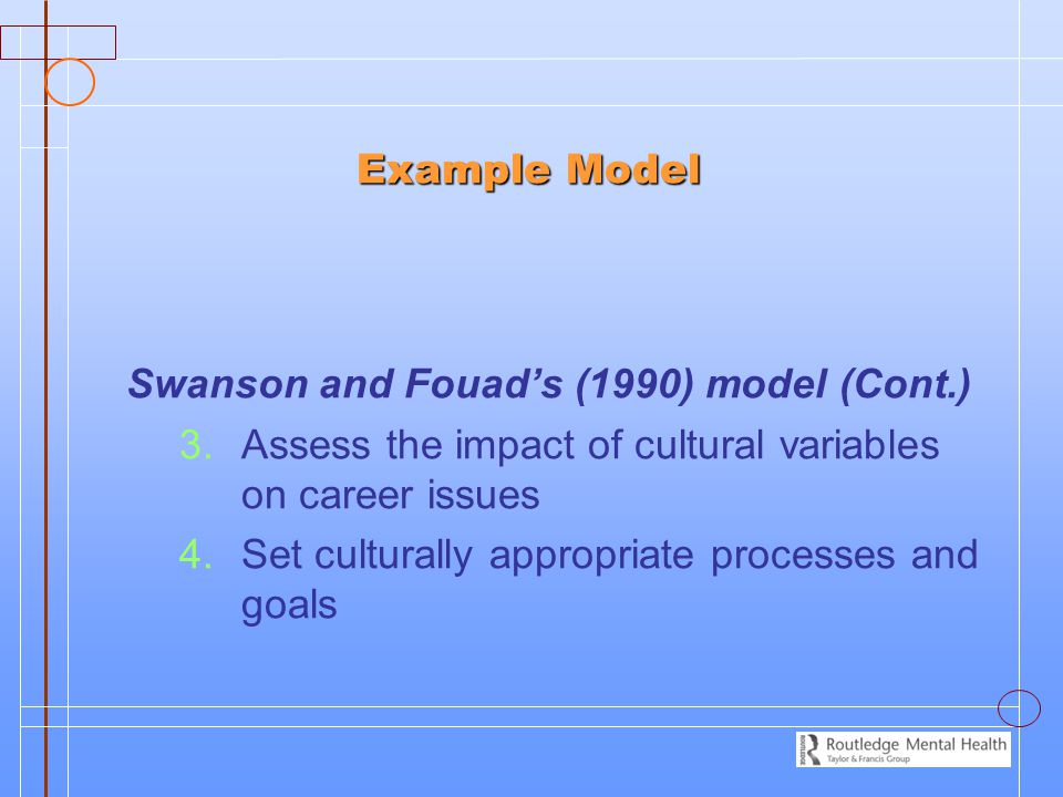 Example Model Example Model Swanson and Fouad's (1990) model (Cont.) 3.