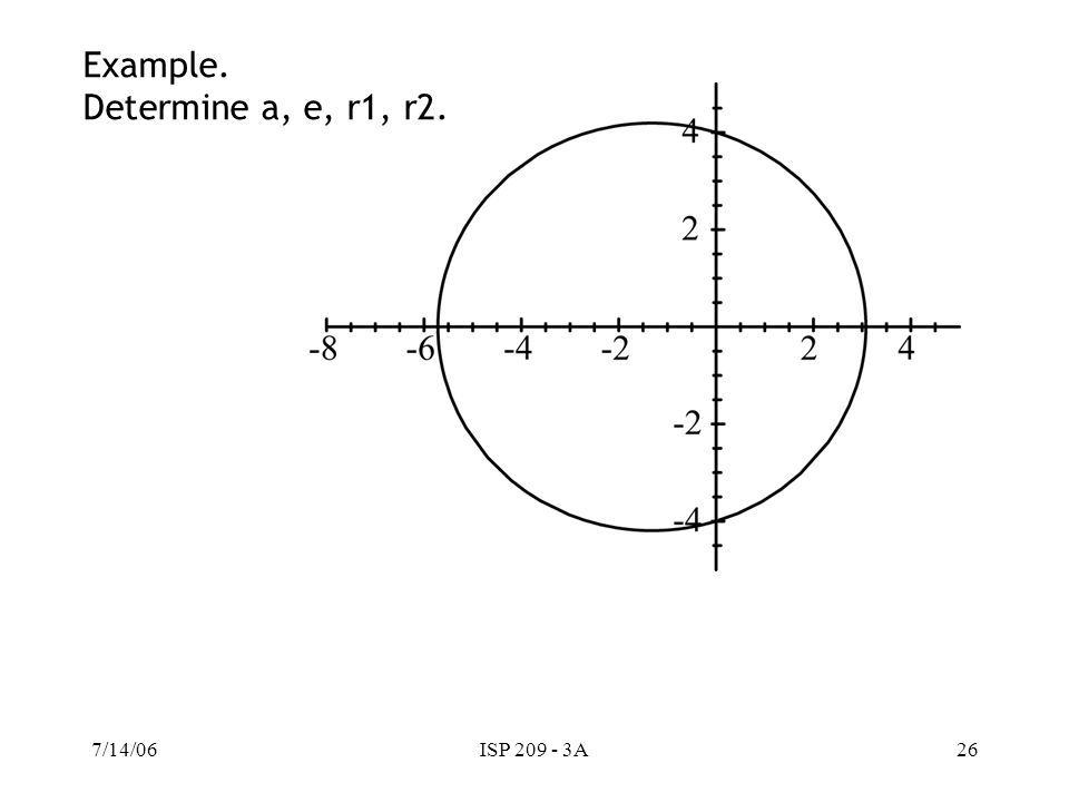 7/14/06ISP 209 - 3A25 Parameters of an elliptical orbit (a,e) ► Semi-major axis = a = one half the largest diameter ► Eccentricity = e = ratio of the distance between the focal points to the major diameter For example, this ellipse has a = 1 and e = 0.5.