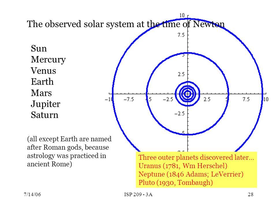 7/14/06ISP 209 - 3A27 Isaac Newton