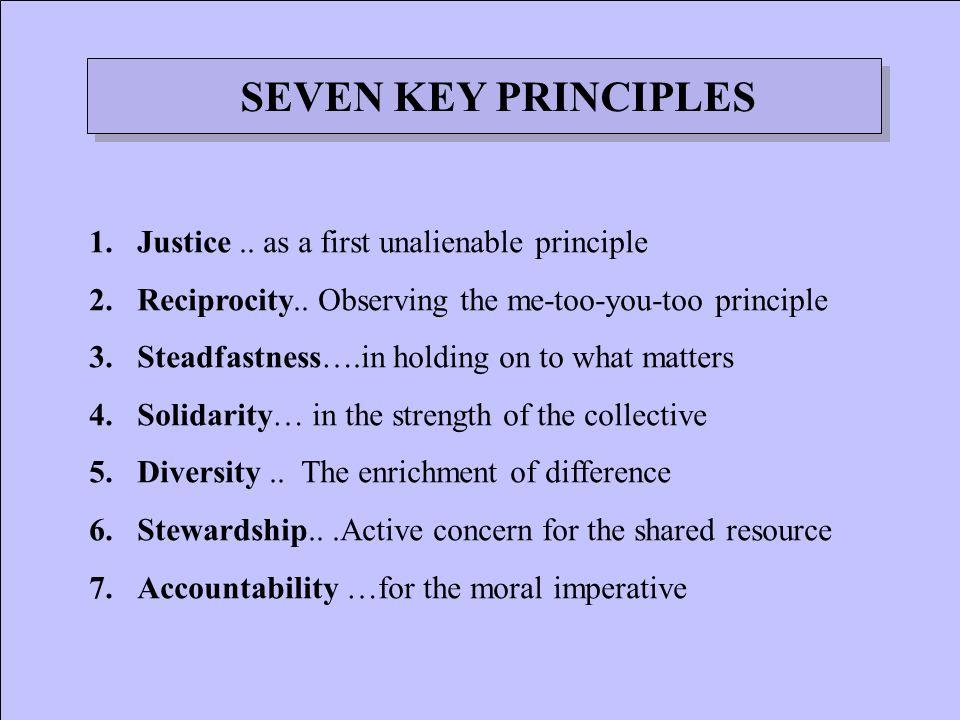 SEVEN KEY PRINCIPLES 1.Justice.. as a first unalienable principle 2.Reciprocity..
