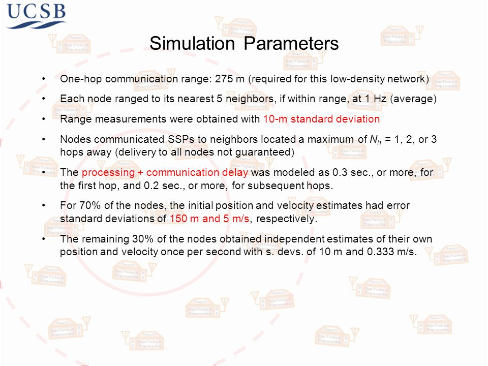 Simulation Parameters One-hop communication range: 275 m (required for this low-density network) Each node ranged to its nearest 5 neighbors, if within range, at 1 Hz (average) Range measurements were obtained with 10-m standard deviation Nodes communicated SSPs to neighbors located a maximum of N h = 1, 2, or 3 hops away (delivery to all nodes not guaranteed) The processing + communication delay was modeled as 0.3 sec., or more, for the first hop, and 0.2 sec., or more, for subsequent hops.