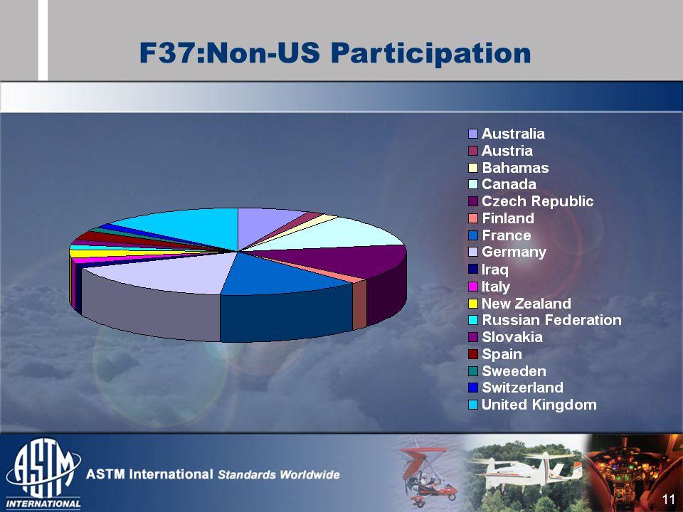 11 F37:Non-US Participation
