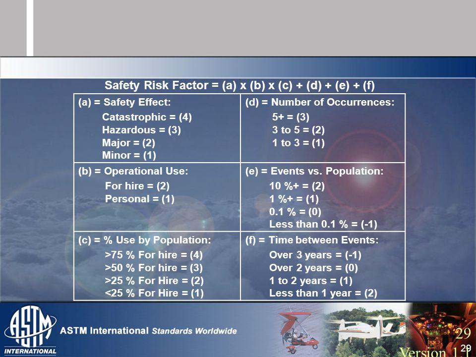 29 Version 1.1 CA—Risk Assessment ProcessSafety Risk Factor CalculationCA—Risk Assessment ProcessSafety Risk Factor Calculation Safety Risk Factor = (