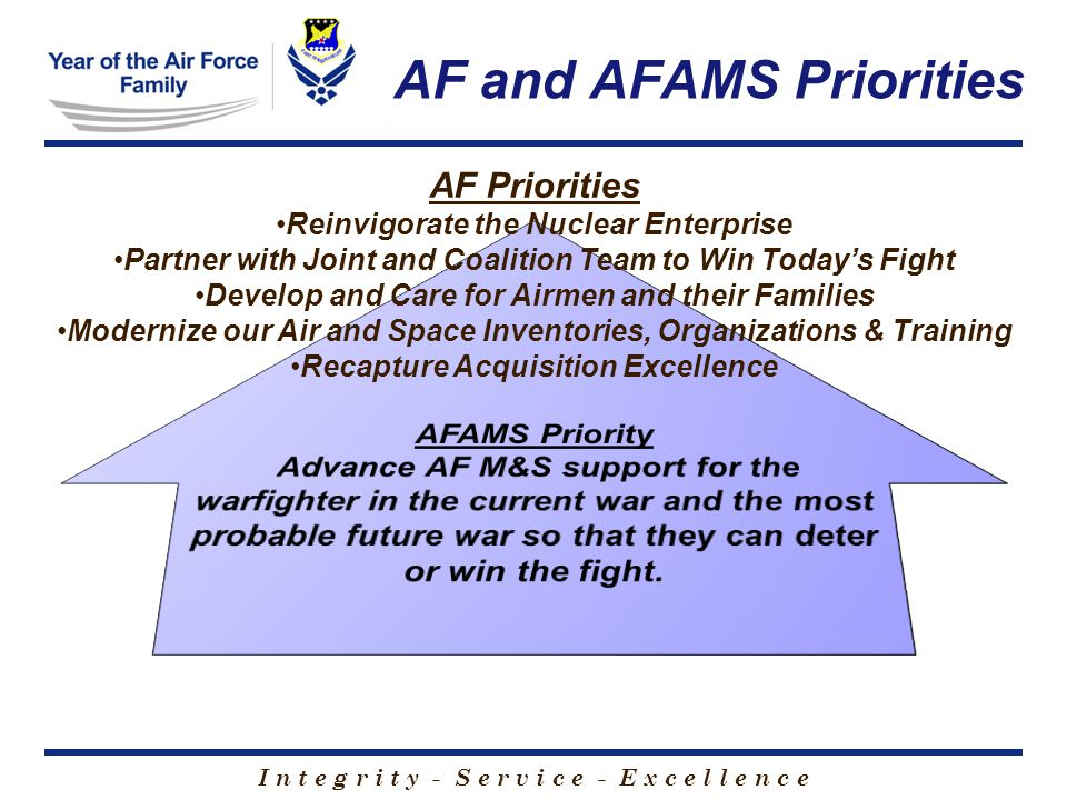 I n t e g r i t y - S e r v i c e - E x c e l l e n c e AF and AFAMS Priorities AF Priorities Reinvigorate the Nuclear Enterprise Partner with Joint a