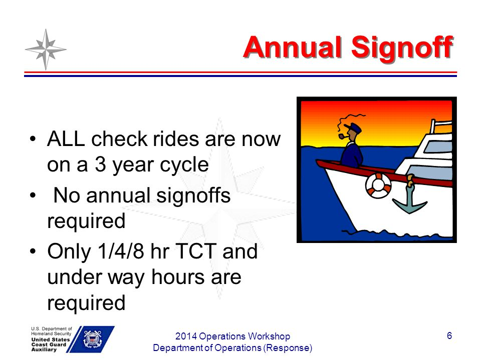 Annual Signoff ALL check rides are now on a 3 year cycle No annual signoffs required Only 1/4/8 hr TCT and under way hours are required 2014 Operation