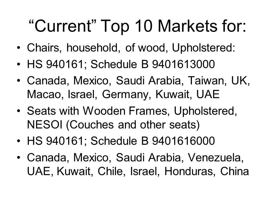 Current Top 10 Markets for: Chairs, household, of wood, Upholstered: HS 940161; Schedule B 9401613000 Canada, Mexico, Saudi Arabia, Taiwan, UK, Macao, Israel, Germany, Kuwait, UAE Seats with Wooden Frames, Upholstered, NESOI (Couches and other seats) HS 940161; Schedule B 9401616000 Canada, Mexico, Saudi Arabia, Venezuela, UAE, Kuwait, Chile, Israel, Honduras, China