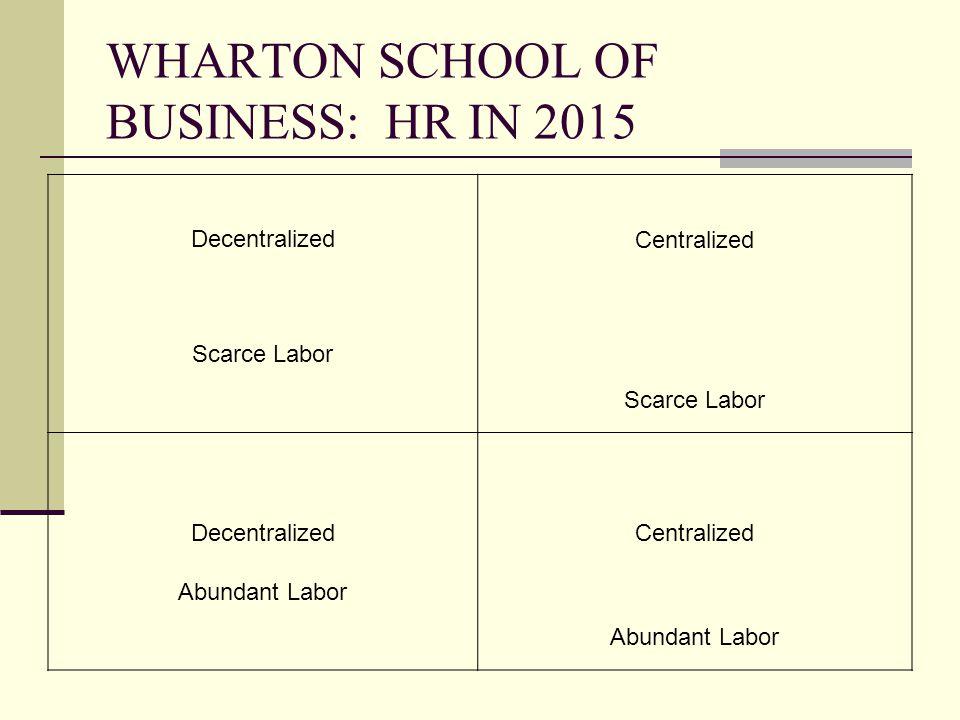 WHARTON SCHOOL OF BUSINESS HR as Casting Director HR as Global Dealmaker HR as Caregiver HR as System Integrator