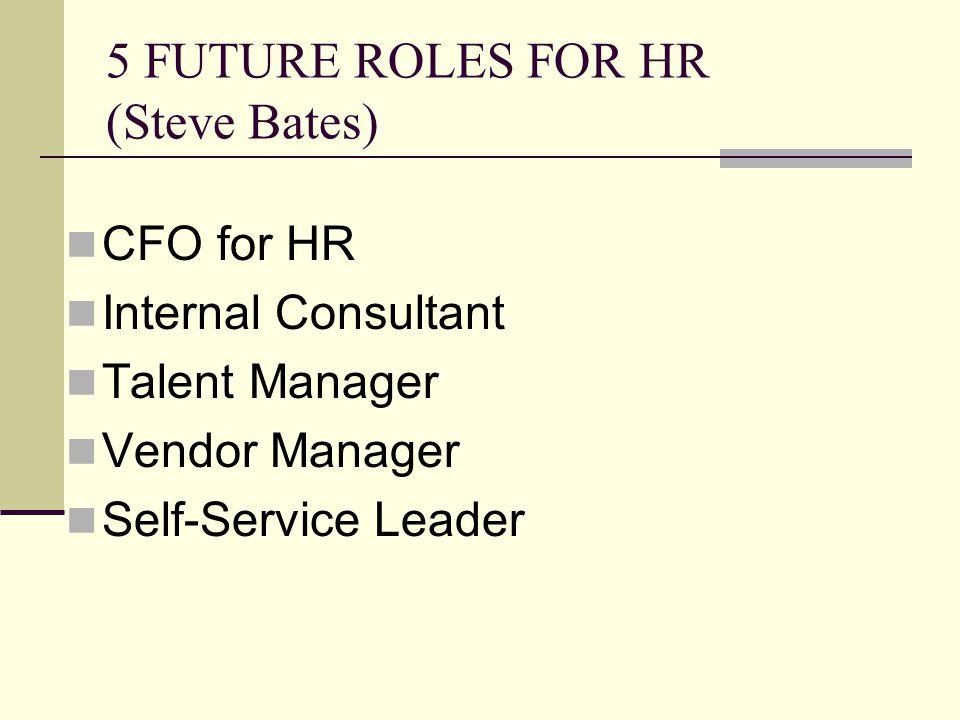 5 FUTURE ROLES FOR HR (Steve Bates) CFO for HR Internal Consultant Talent Manager Vendor Manager Self-Service Leader