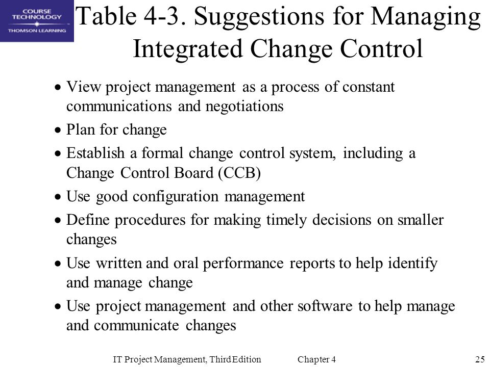 25IT Project Management, Third Edition Chapter 4 Table 4-3.