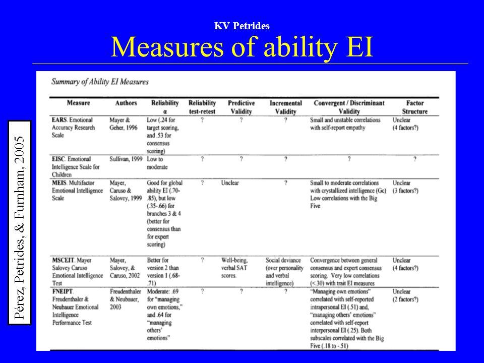 KV Petrides Measures of ability EI Pérez, Petrides, & Furnham, 2005