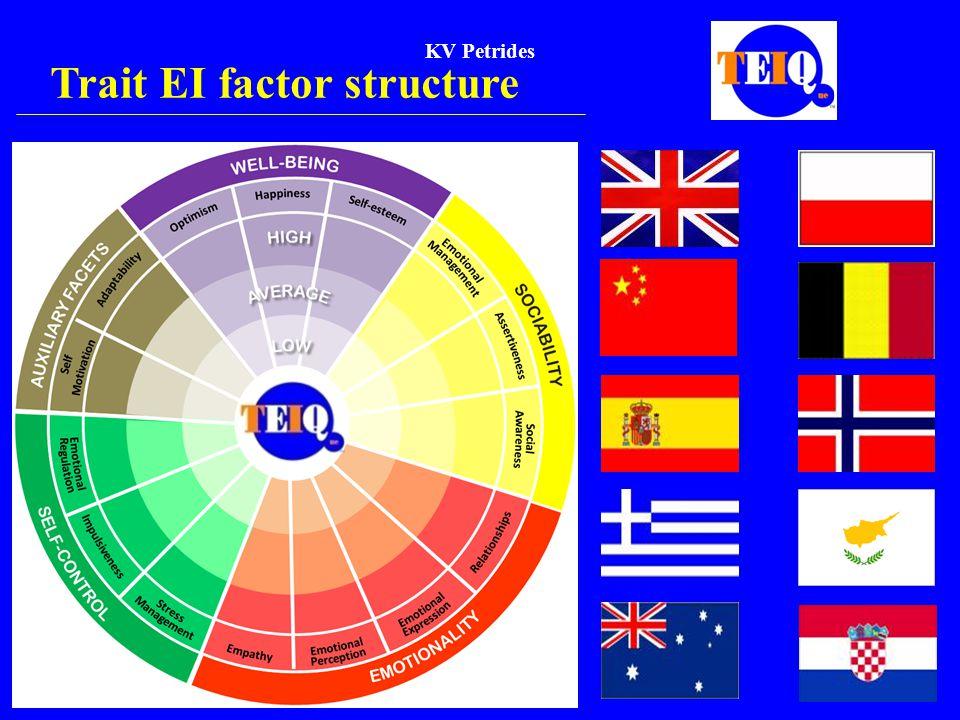 KV Petrides Trait EI factor structure