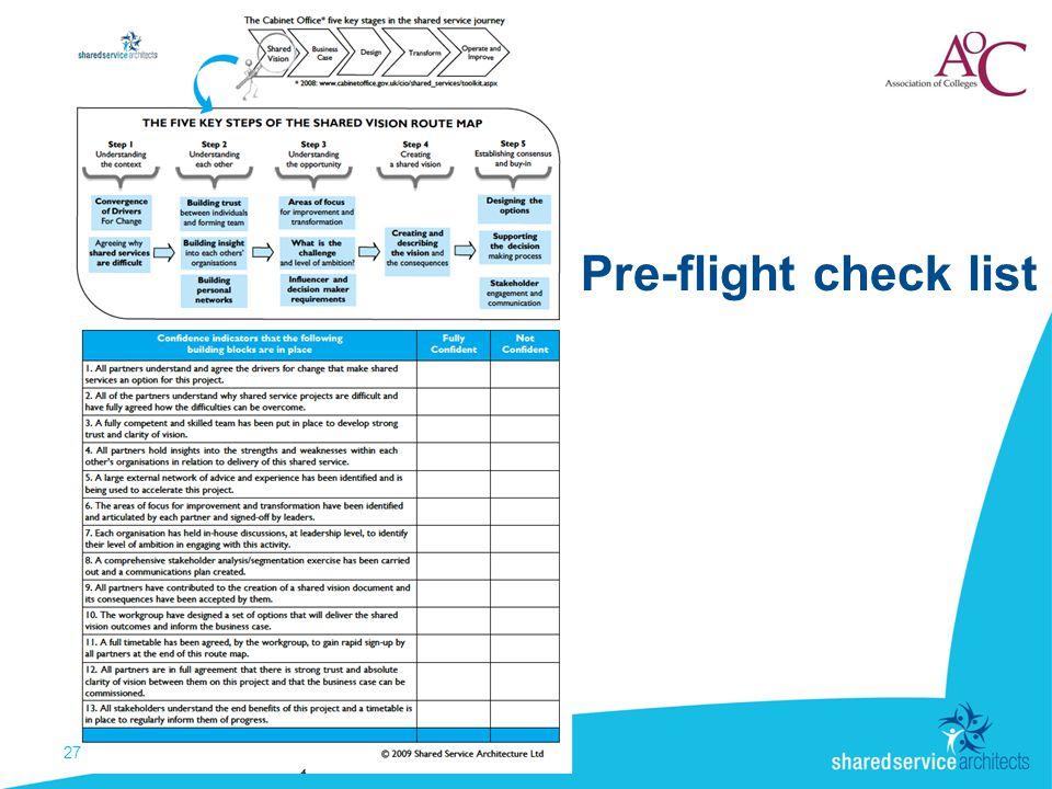 Pre-flight check list 27