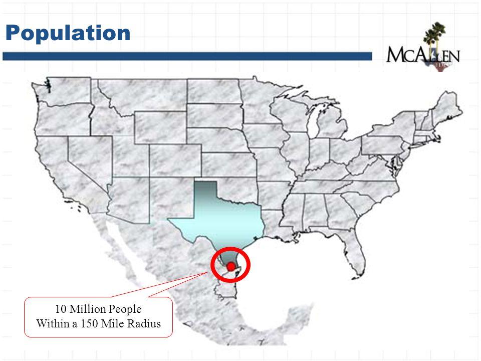 Population 10 Million People Within a 150 Mile Radius