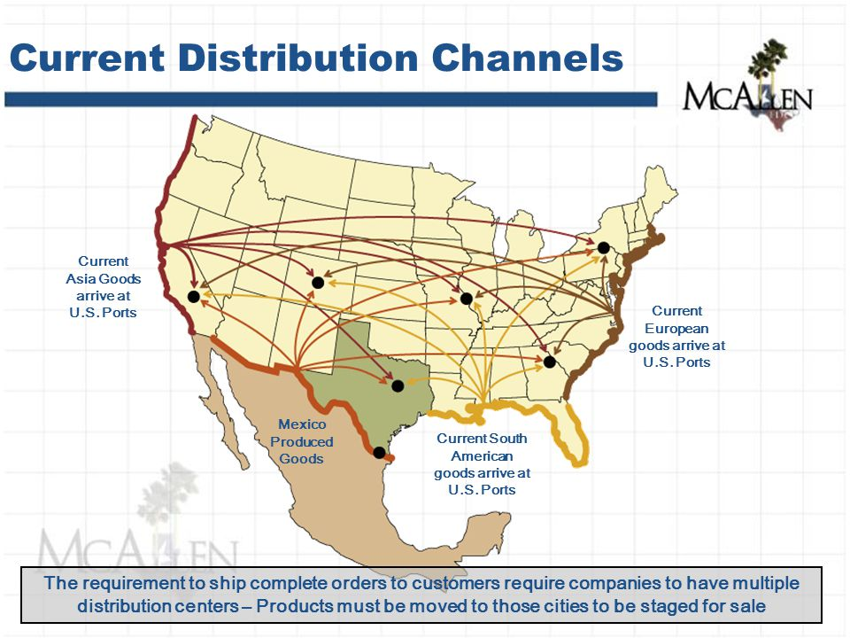 Current Distribution Channels Mexico Produced Goods Current Asia Goods arrive at U.S.