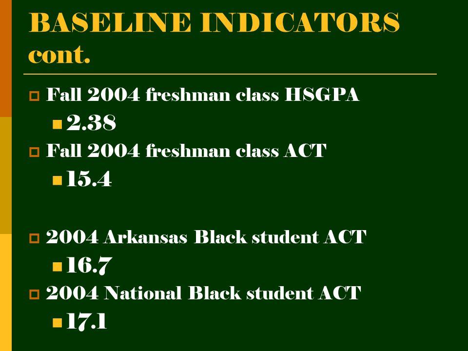 BASELINE INDICATORS cont. FFall 2004 freshman class HSGPA 2.38 FFall 2004 freshman class ACT 15.4 22004 Arkansas Black student ACT 16.7 22004