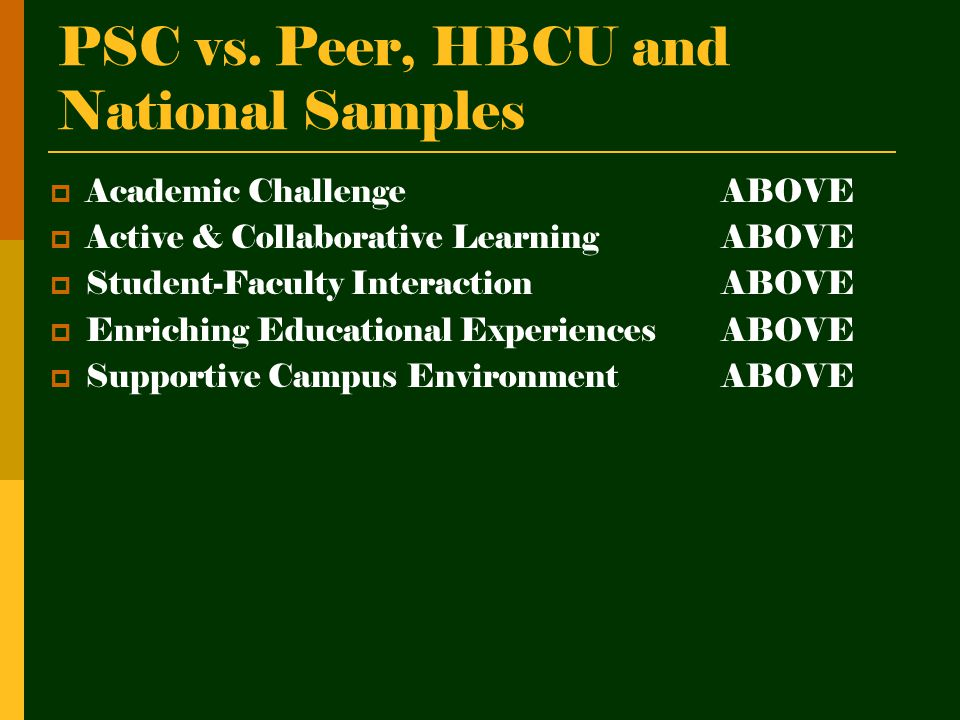 PSC vs. Peer, HBCU and National Samples  Academic ChallengeABOVE  Active & Collaborative LearningABOVE  Student-Faculty InteractionABOVE  Enrichin