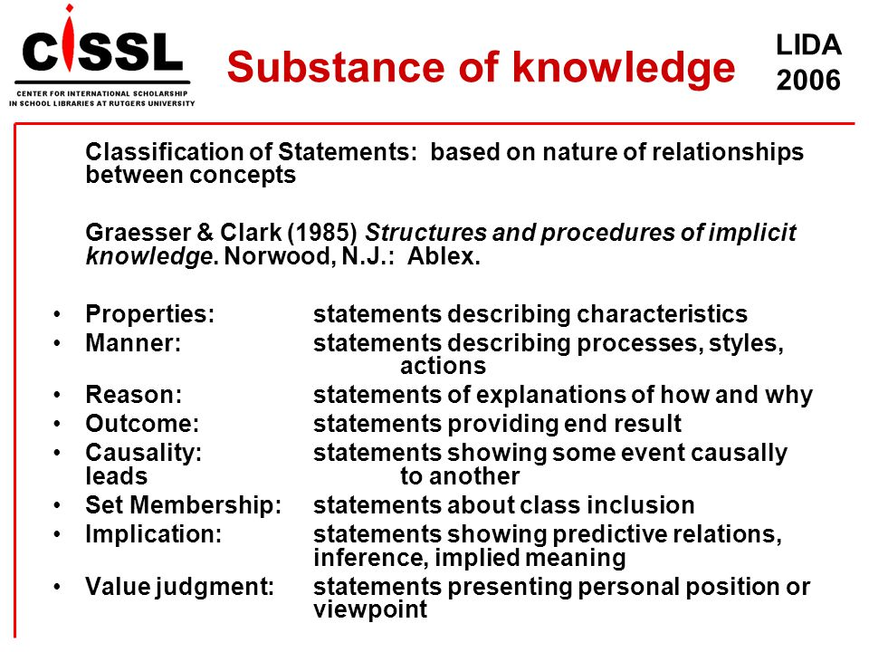 LIDA 2006 Substance of knowledge Classification of Statements: based on nature of relationships between concepts Graesser & Clark (1985) Structures an