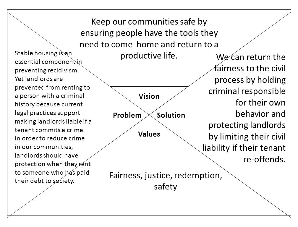 Vision Stable housing is an essential component in preventing recidivism.