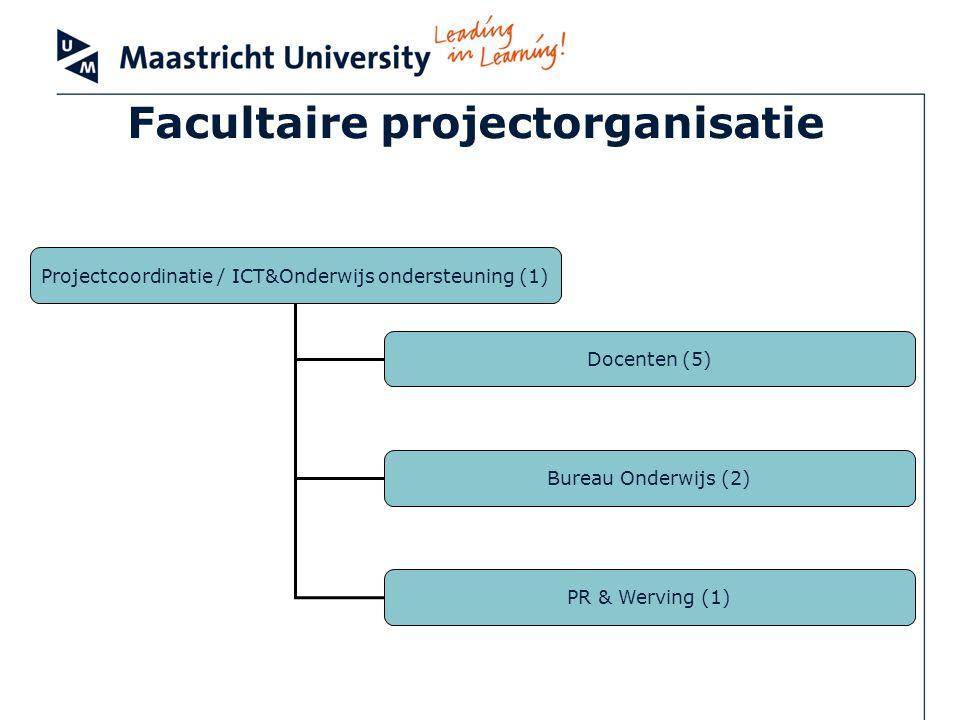 Facultaire projectorganisatie Projectcoordinatie / ICT&Onderwijs ondersteuning (1) Docenten (5) Bureau Onderwijs (2) PR & Werving (1)
