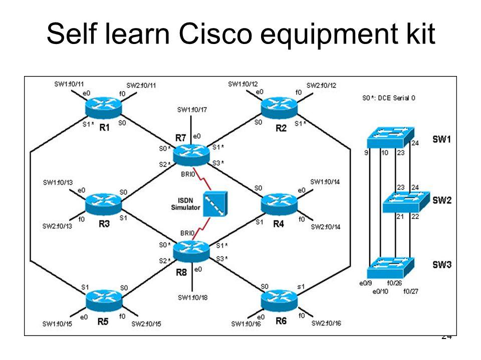 24 Self learn Cisco equipment kit
