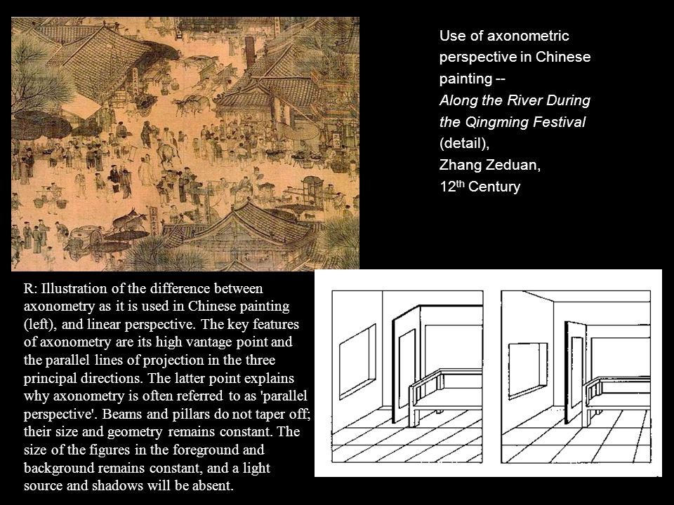 Use of axonometric perspective in Chinese painting -- Along the River During the Qingming Festival (detail), Zhang Zeduan, 12 th Century R: Illustration of the difference between axonometry as it is used in Chinese painting (left), and linear perspective.