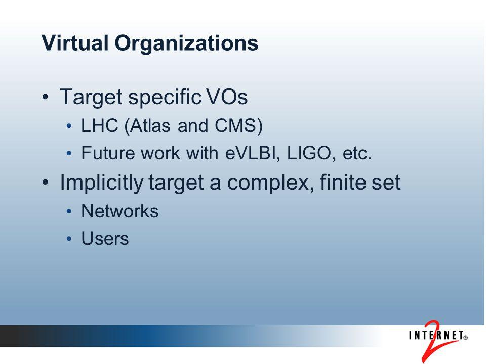 Virtual Organizations Target specific VOs LHC (Atlas and CMS) Future work with eVLBI, LIGO, etc.