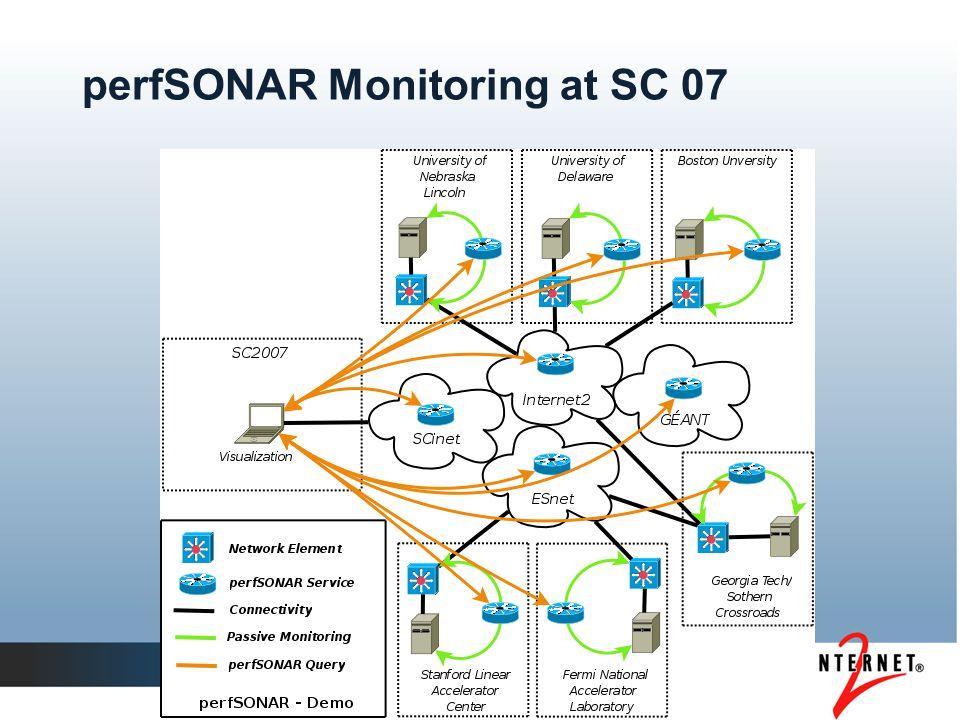 perfSONAR Monitoring at SC 07