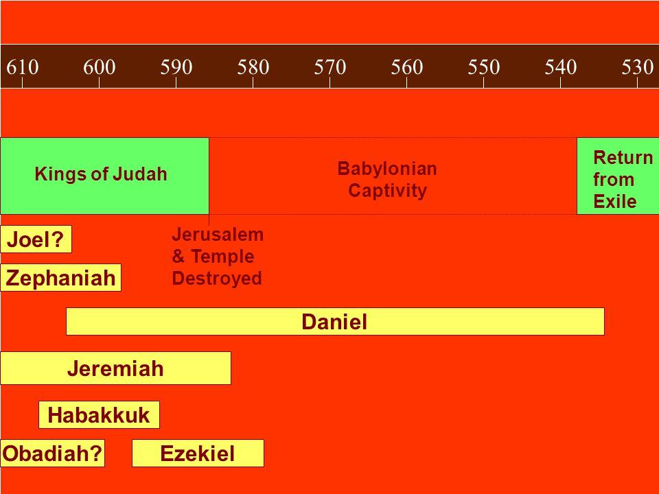 Amos The Prophet of Social Justice 610 600 590 580 570 560 550 540 530 Kings of Judah Obadiah.
