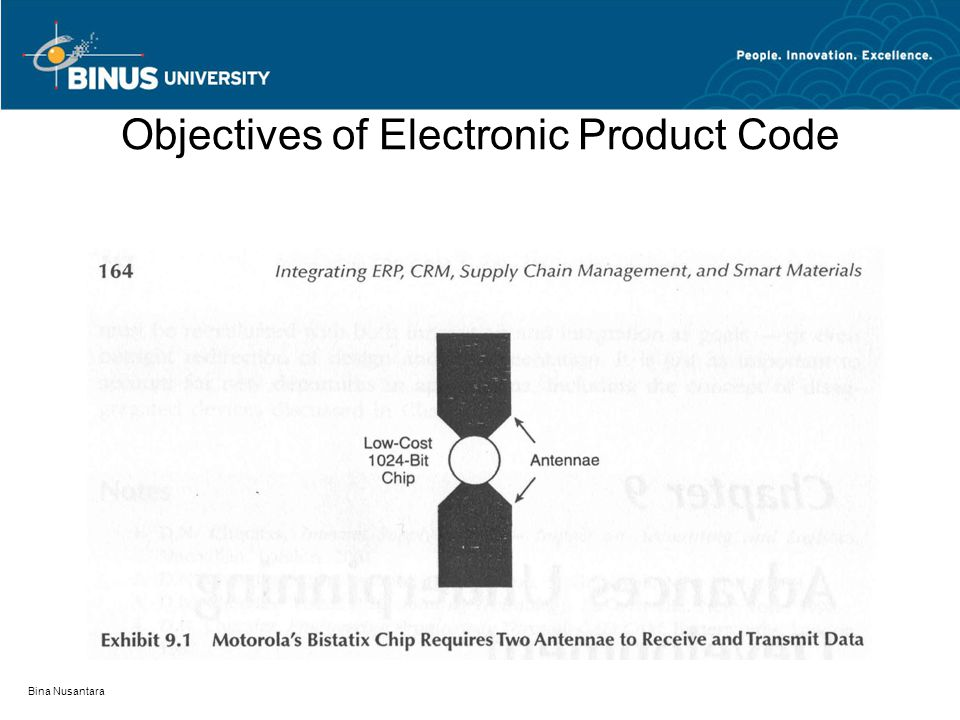 Bina Nusantara Objectives of Electronic Product Code