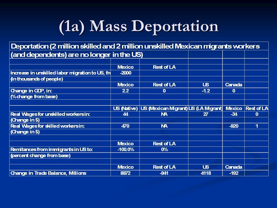 (1a) Mass Deportation