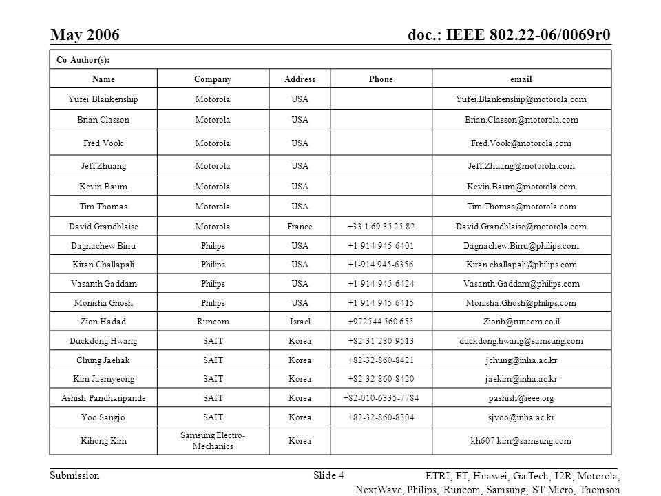 doc.: IEEE 802.22-06/0069r0 Submission ETRI, FT, Huawei, Ga Tech, I2R, Motorola, NextWave, Philips, Runcom, Samsung, ST Micro, Thomson May 2006 Slide 25 Channel Coding Convolutional Coding (mandatory) –Rate ½, other rates by puncturing –Constraint length 7 Optional Advanced Codes –Duo-binary Convolutional Turbo Coding (DB-CTC) see 8.5.2.2 –Low-Density Parity Check Coding (LDPC) see 8.5.2.3 –Shortened block turbo codes (SBTC) see 8.5.2.4