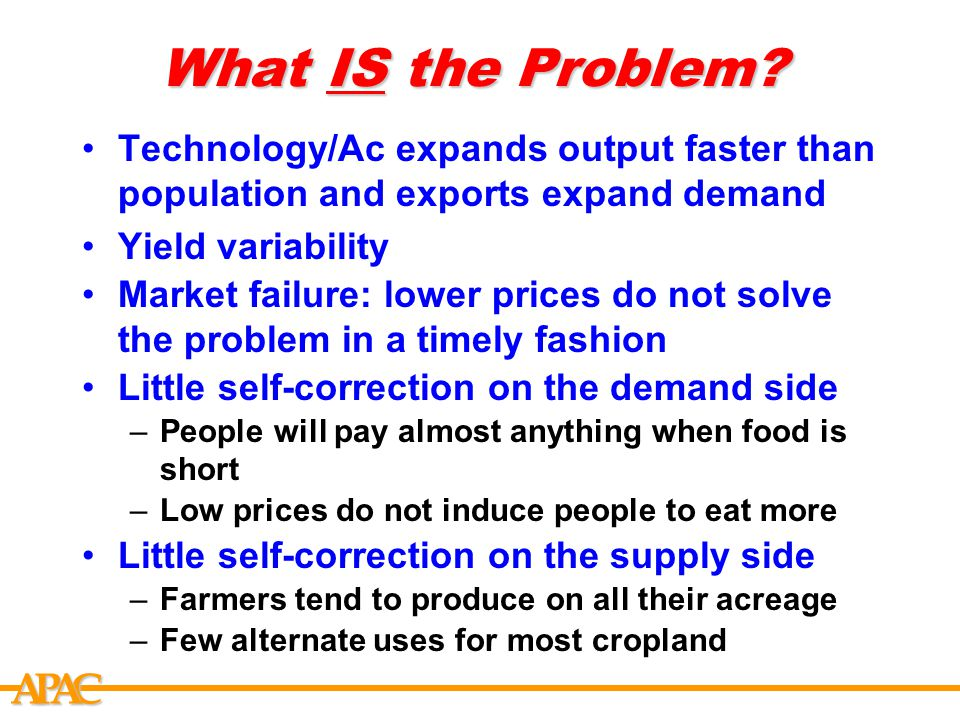 APCA What IS the Problem? Technology/Ac expands output faster than population and exports expand demand Yield variability Market failure: lower prices