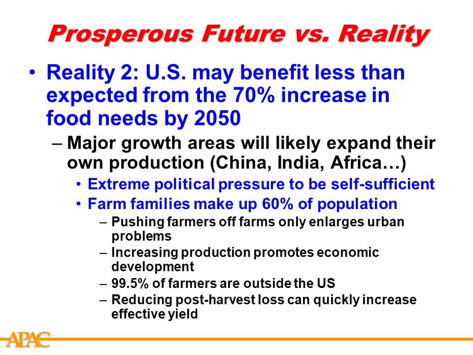 APCA Prosperous Future vs.Reality Reality 2 (cont.): U.S.