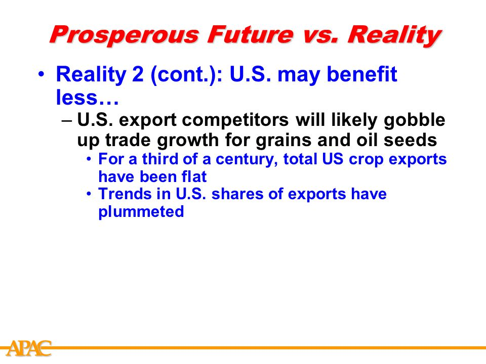 APCA Prosperous Future vs. Reality Reality 2 (cont.): U.S. may benefit less… –U.S. export competitors will likely gobble up trade growth for grains an