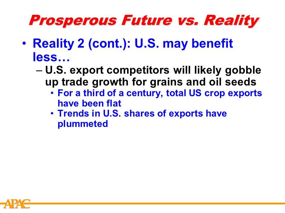 APCA US and World Exports of Corn, Wheat, Grain Sorghum, Barley, Oats and Soybeans, 1980-2012 Million Metric Tons World Exports of 5 Grains and Soybeans US Exports of 5 Grains and Soybeans