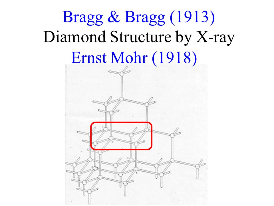 Bragg & Bragg (1913) Diamond Structure by X-ray Ernst Mohr (1918)