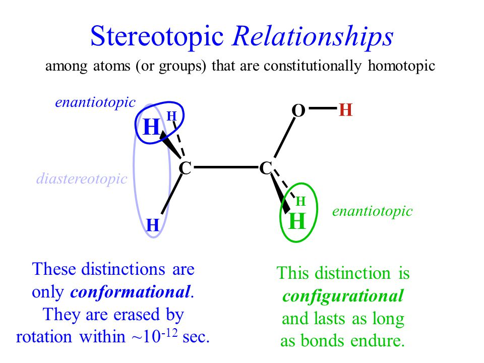 diastereotopic H H H H Stereotopic Relationships These distinctions are only conformational.