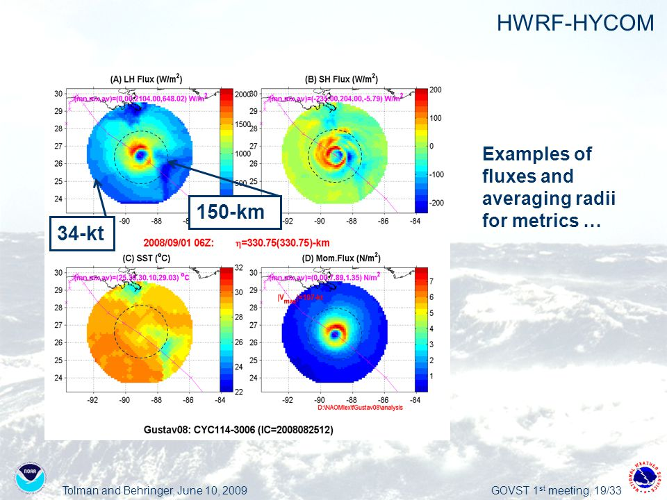 Tolman and Behringer, June 10, 2009GOVST 1 st meeting, 19/33 HWRF-HYCOM 150-km 34-kt Examples of fluxes and averaging radii for metrics …